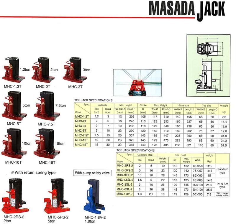 Con đội móc Masada MHC-2RS-2 2 tấn