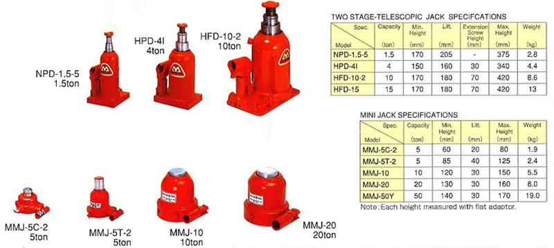 Kích thủy lực Masada mini MMJ-10 10 tấn