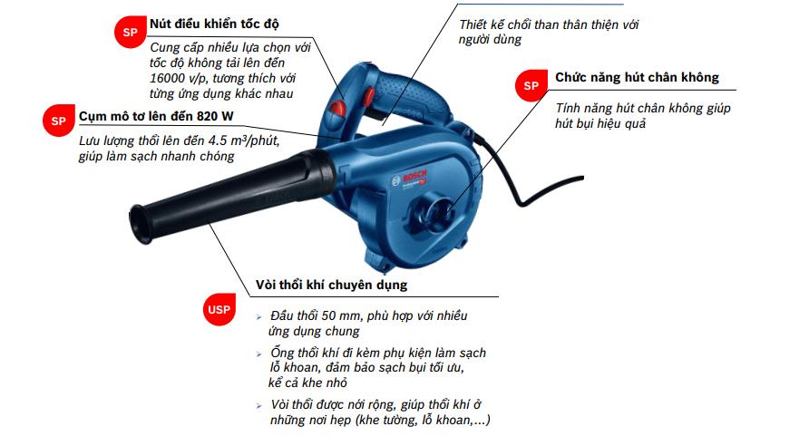 Máy thổi bụi Bosch GBL 82-270E