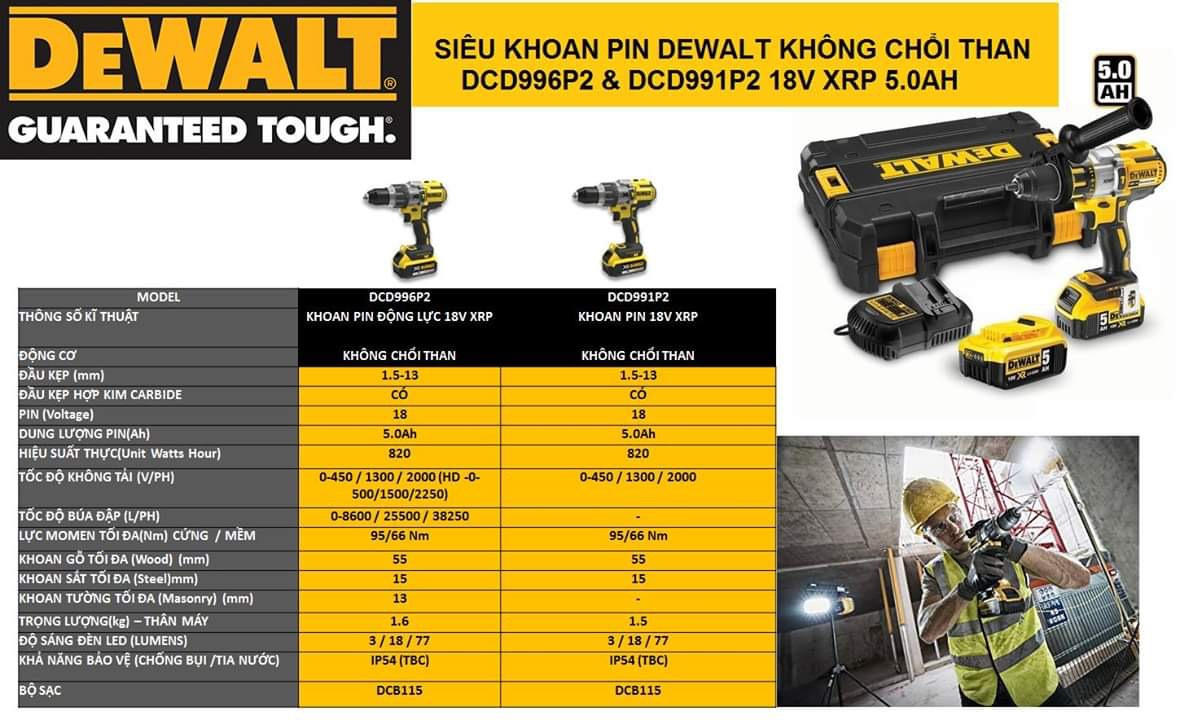 Máy khoan pin Dewatl DCD991P2-KR 18V