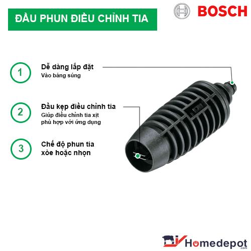 Đầu xịt điều chỉnh tia AQT Bosch F016800437