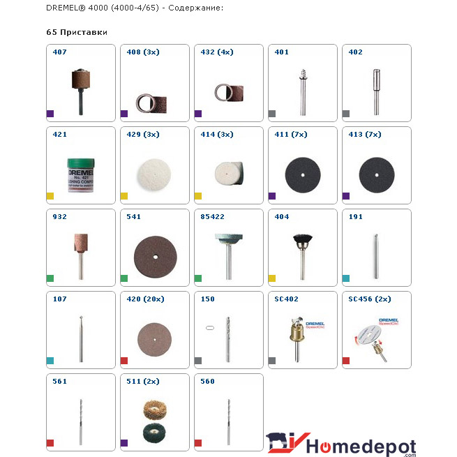 Những điều bạn nên biết khi mua bộ đồ dụng cụ đa năng Dremel 4000 4/65