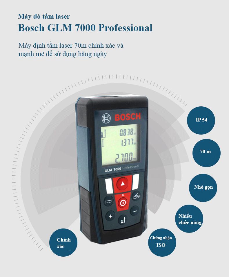 Nên mua máy đo khoảng cách Bosch nào?