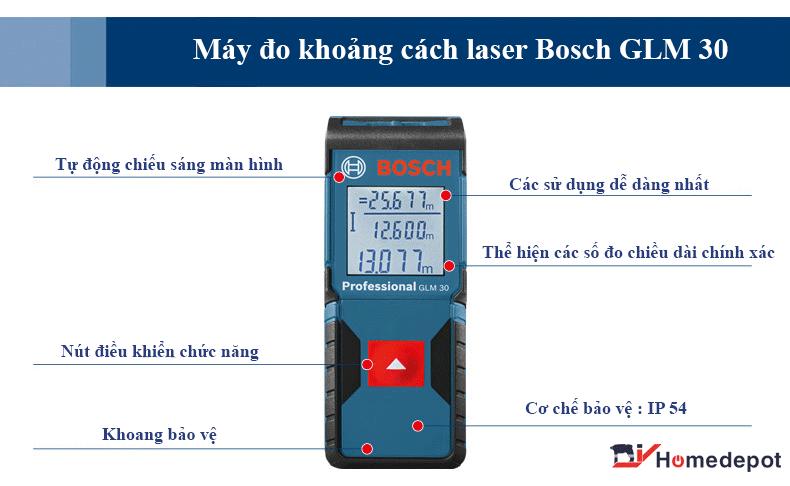 Máy đo khoảng cách laser nào tốt nhất hiện nay?